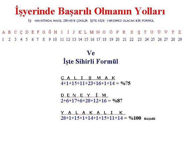 İŞYERİNDE BAŞARININ FORMÜLÜ 001